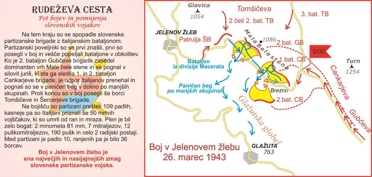 RUDEŽEVA CESTA – Pot bojev in pomnjenja slovenskih vojakov